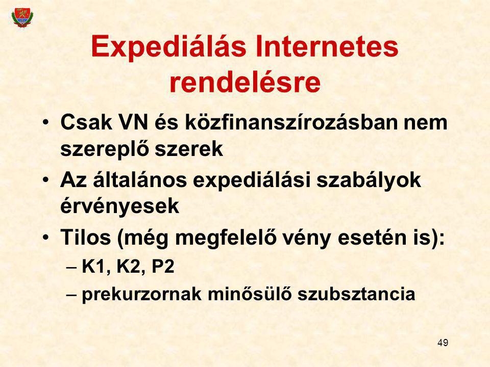 Expediálás Internetes rendelésre Csak VN és közfinanszírozásban nem szereplő szerek Az általános expediálási szabályok érvényesek Tilos (még megfelelő