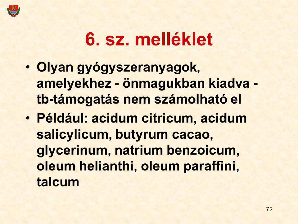 72 6. sz. melléklet Olyan gyógyszeranyagok, amelyekhez - önmagukban kiadva - tb-támogatás nem számolható el Például: acidum citricum, acidum salicylic