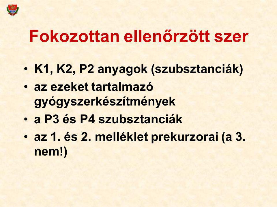 Fokozottan ellenőrzött szer K1, K2, P2 anyagok (szubsztanciák) az ezeket tartalmazó gyógyszerkészítmények a P3 és P4 szubsztanciák az 1. és 2. mellékl