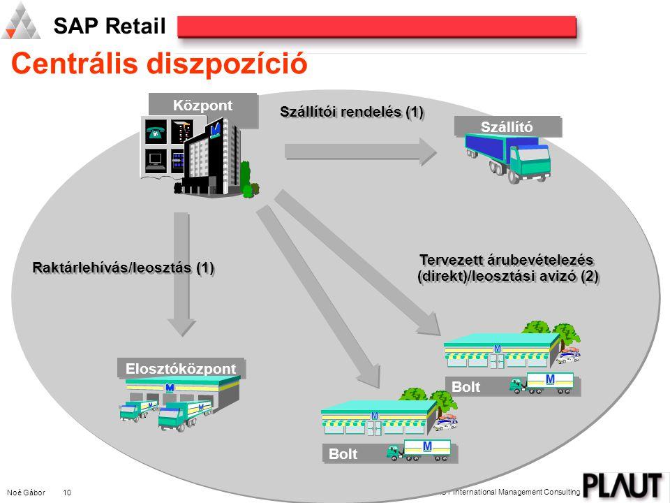 Noé Gábor 10 PLAUT International Management Consulting SAP Retail Centrális diszpozíció Elosztóközpont Szállító Központ M M M Bolt M M M M M M M M M S