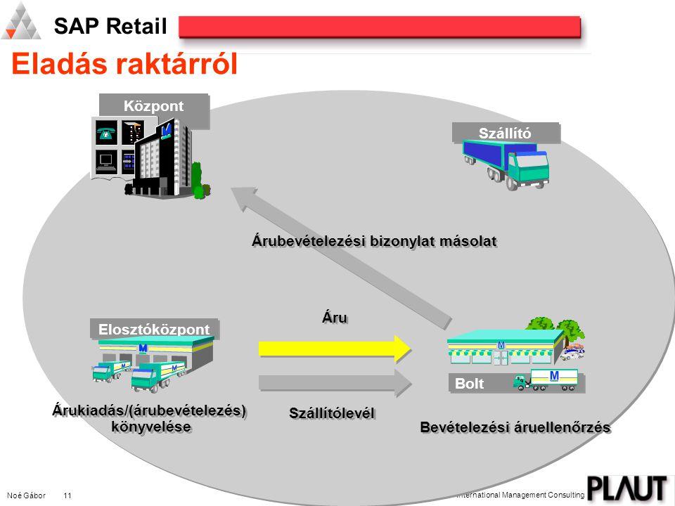 Noé Gábor 11 PLAUT International Management Consulting SAP Retail Eladás raktárról M M M Bolt M M M Elosztóközpont Szállító Központ Árukiadás/(árubevé