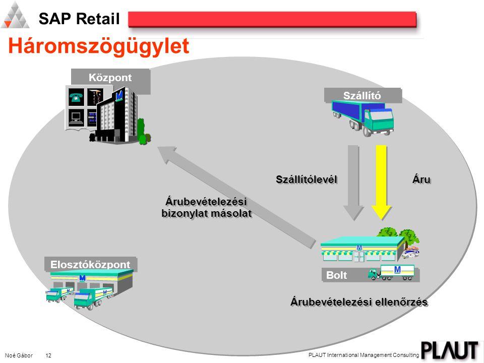 Noé Gábor 12 PLAUT International Management Consulting SAP Retail Háromszögügylet M M M Bolt M M M Elosztóközpont Szállító Központ Árubevételezési ell