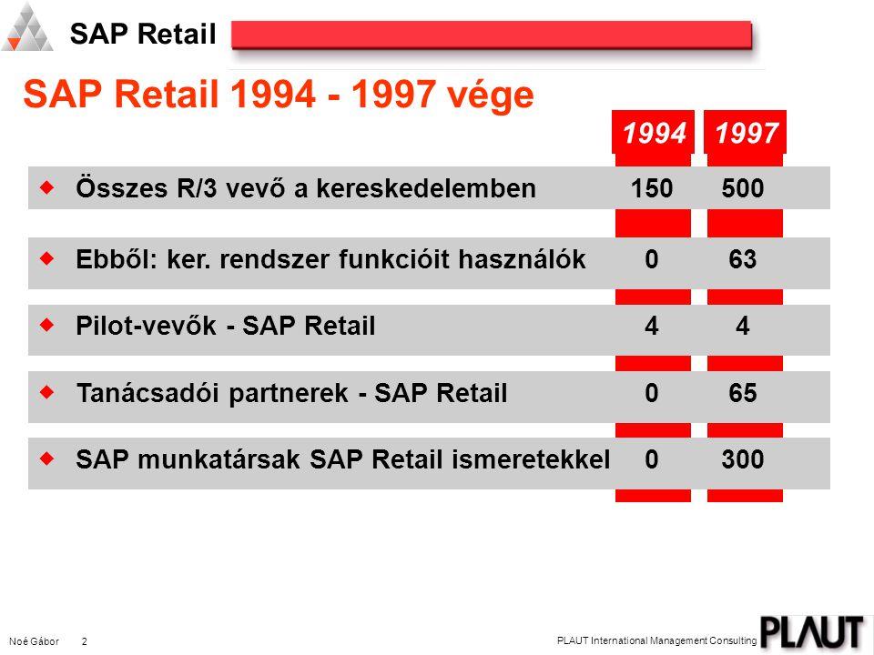 Noé Gábor 3 PLAUT International Management Consulting SAP Retail BeszerzésTermelés Értékesítés/ Disztribúció Igény Termékek P M S Szállító P M S Vevő Szerződések Igény Termékek Pl.