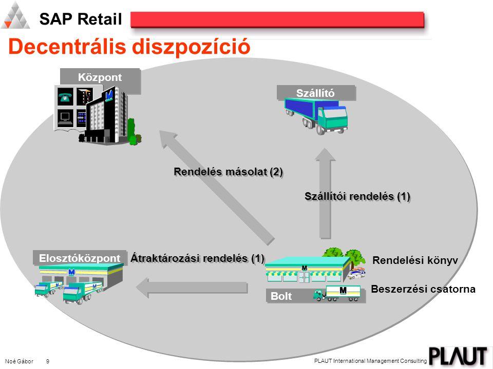 Noé Gábor 10 PLAUT International Management Consulting SAP Retail Centrális diszpozíció Elosztóközpont Szállító Központ M M M Bolt M M M M M M M M M Szállítói rendelés (1) Raktárlehívás/leosztás (1) Tervezett árubevételezés (direkt)/leosztási avizó (2) Tervezett árubevételezés (direkt)/leosztási avizó (2)
