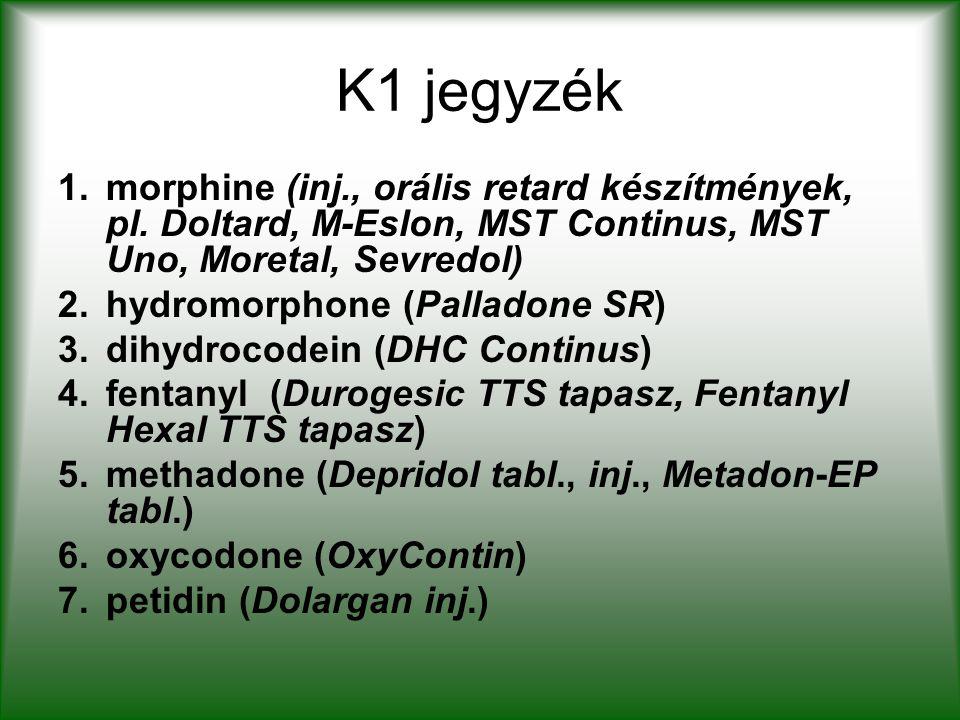K1 jegyzék 1.morphine (inj., orális retard készítmények, pl. Doltard, M-Eslon, MST Continus, MST Uno, Moretal, Sevredol) 2.hydromorphone (Palladone SR