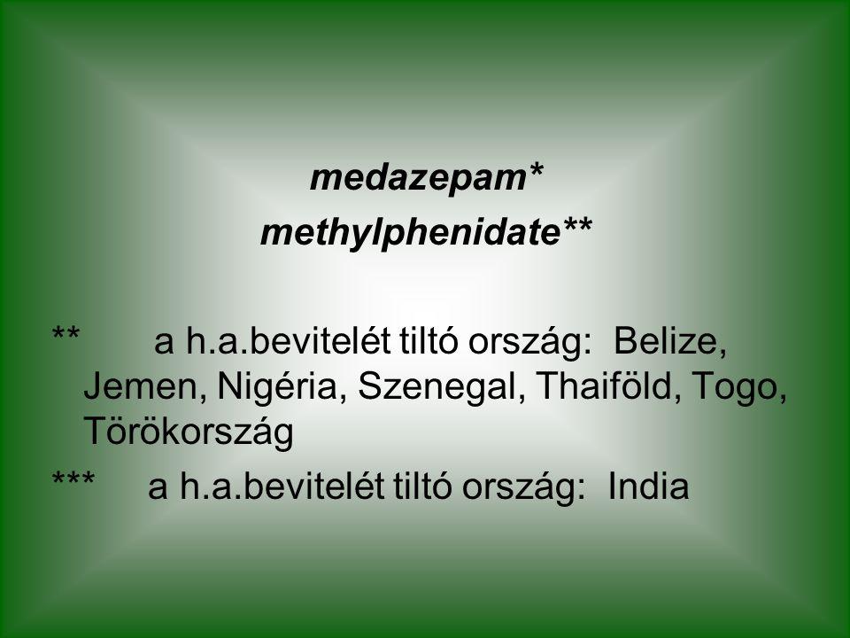 medazepam* methylphenidate** ** a h.a.bevitelét tiltó ország: Belize, Jemen, Nigéria, Szenegal, Thaiföld, Togo, Törökország *** a h.a.bevitelét tiltó