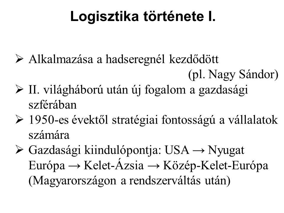 Logisztika története I.  Alkalmazása a hadseregnél kezdődött (pl. Nagy Sándor)  II. világháború után új fogalom a gazdasági szférában  1950-es évek