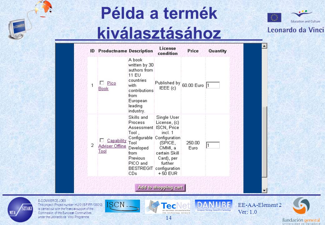 E-COMMERCE JOBS This project (Project number: HU/01/B/F/PP-136012) is carried out with the financial support of the Commssion of the European Communities under the Leonardo da Vinci Programme 14 EE-AA-Element 2 Ver: 1.0 Példa a termék kiválasztásához