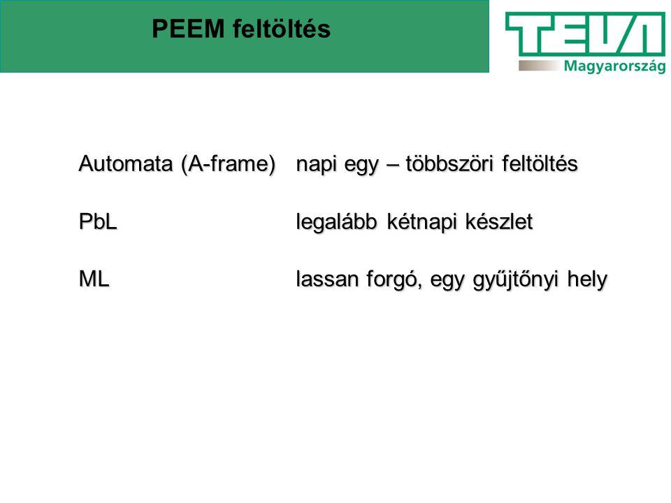 PEEM feltöltés Automata (A-frame)napi egy – többszöri feltöltés PbL legalább kétnapi készlet ML lassan forgó, egy gyűjtőnyi hely