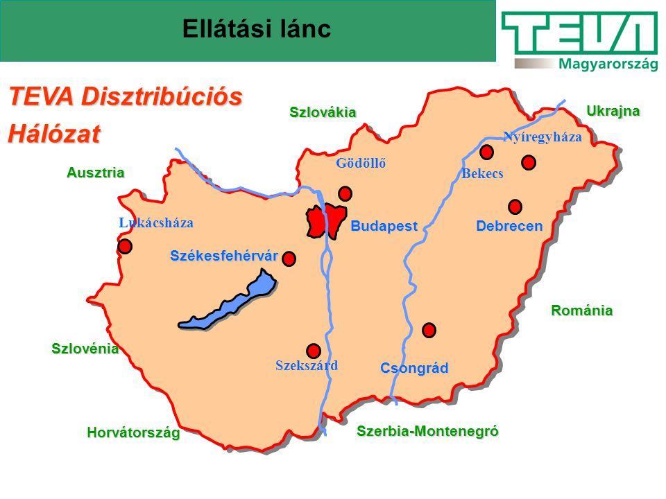 TEVA Disztribúciós Hálózat Szerbia-Montenegró RomániaUkrajnaSzlovákia Ausztria Szlovénia Horvátország Szekszárd Csongrád Debrecen Nyíregyháza Budapest