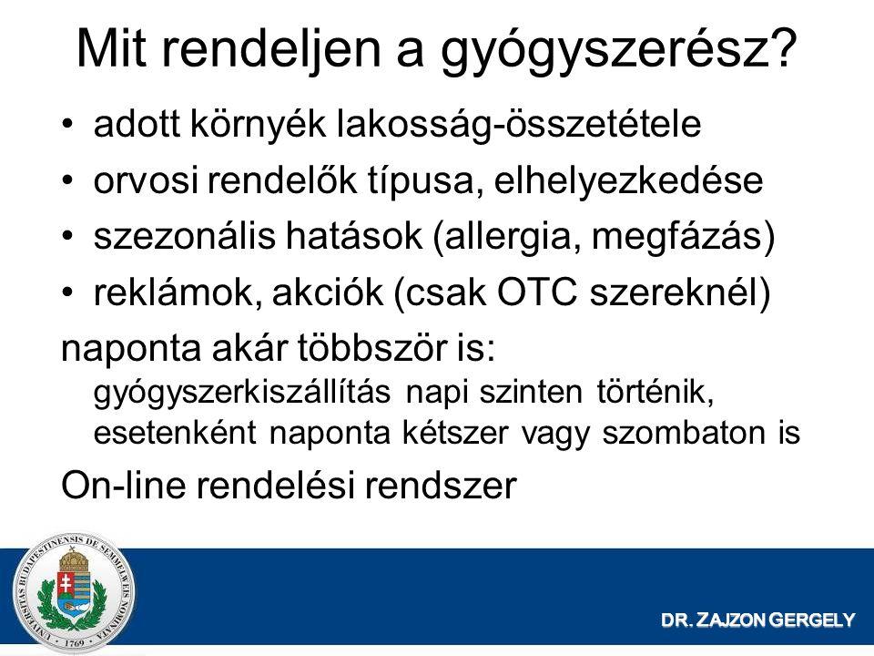 Mit rendeljen a gyógyszerész? adott környék lakosság-összetétele orvosi rendelők típusa, elhelyezkedése szezonális hatások (allergia, megfázás) reklám