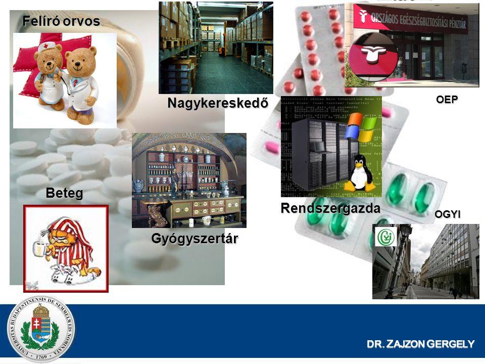 DR. Z AJZON G ERGELY OGYI OEP Beteg Nagykereskedő Gyógyszertár Felíró orvos Rendszergazda