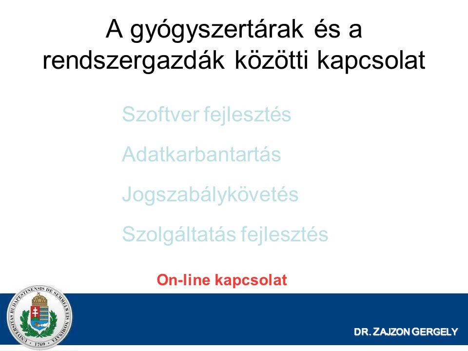 DR. Z AJZON G ERGELY A gyógyszertárak és a rendszergazdák közötti kapcsolat Szoftver fejlesztés Adatkarbantartás Jogszabálykövetés Szolgáltatás fejles