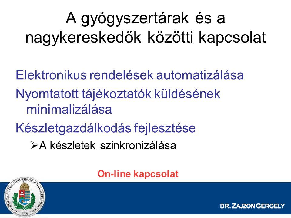 DR. Z AJZON G ERGELY A gyógyszertárak és a nagykereskedők közötti kapcsolat Elektronikus rendelések automatizálása Nyomtatott tájékoztatók küldésének
