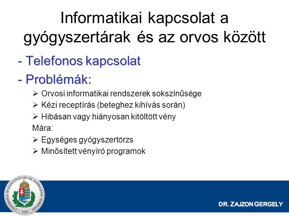 DR. Z AJZON G ERGELY Informatikai kapcsolat a gyógyszertárak és az orvos között - Telefonos kapcsolat - Problémák:  Orvosi informatikai rendszerek so