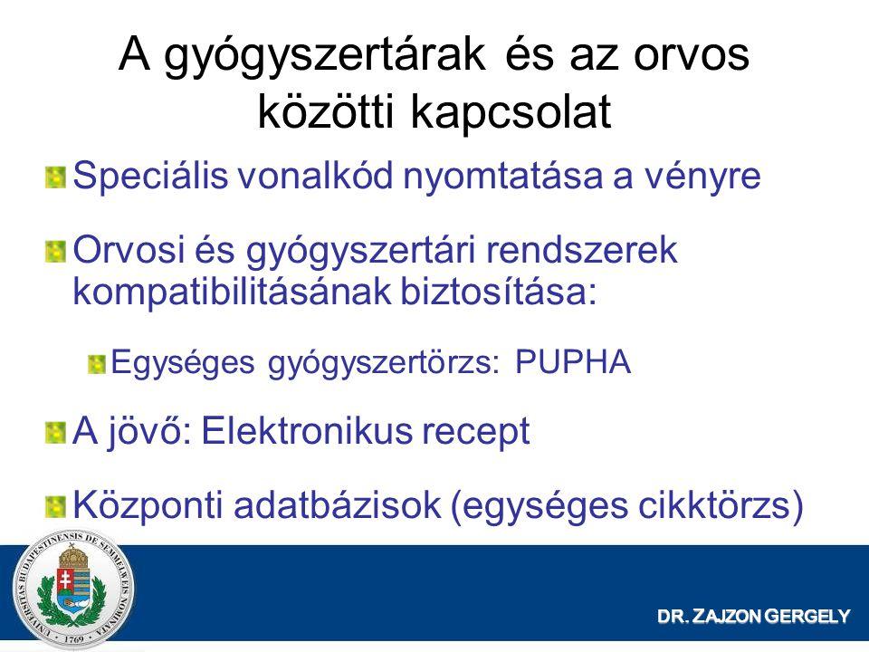 DR. Z AJZON G ERGELY A gyógyszertárak és az orvos közötti kapcsolat Speciális vonalkód nyomtatása a vényre Orvosi és gyógyszertári rendszerek kompatib