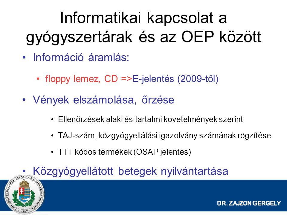 DR. Z AJZON G ERGELY Informatikai kapcsolat a gyógyszertárak és az OEP között Információ áramlás: floppy lemez, CD =>E-jelentés (2009-től) Vények elsz