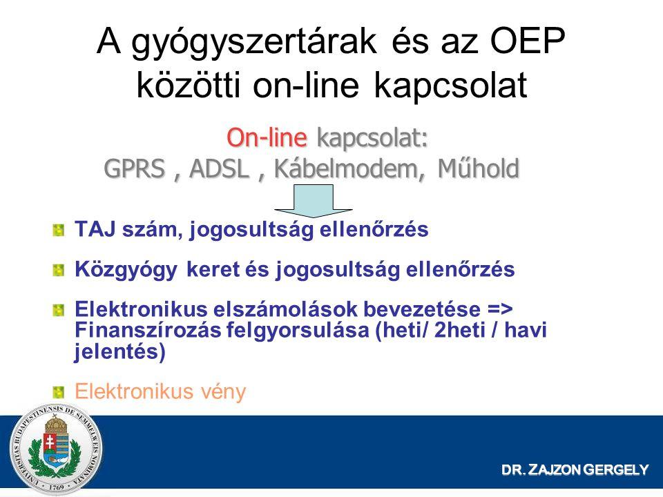 DR. Z AJZON G ERGELY A gyógyszertárak és az OEP közötti on-line kapcsolat TAJ szám, jogosultság ellenőrzés Közgyógy keret és jogosultság ellenőrzés El