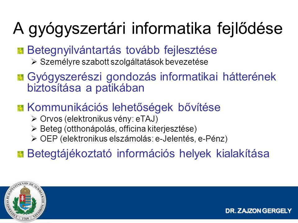 DR. Z AJZON G ERGELY A gyógyszertári informatika fejlődése Betegnyilvántartás tovább fejlesztése  Személyre szabott szolgáltatások bevezetése Gyógysz