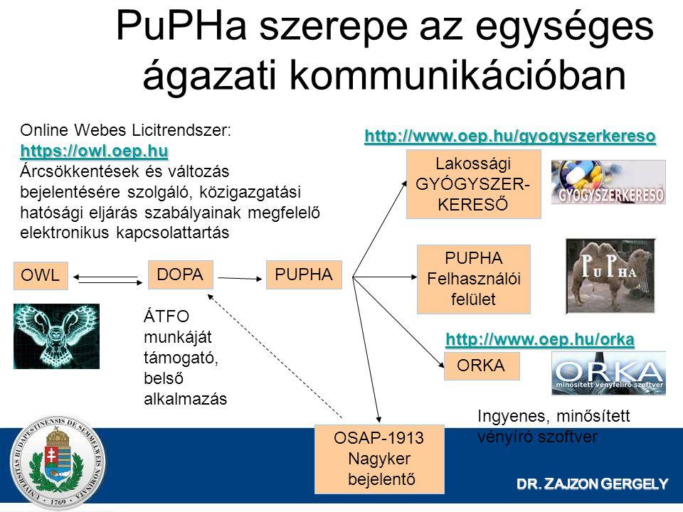 DR. Z AJZON G ERGELY PuPHa szerepe az egységes ágazati kommunikációban PUPHA ORKA OWL Lakossági GYÓGYSZER- KERESŐ DOPA OSAP-1913 Nagyker bejelentő PUP