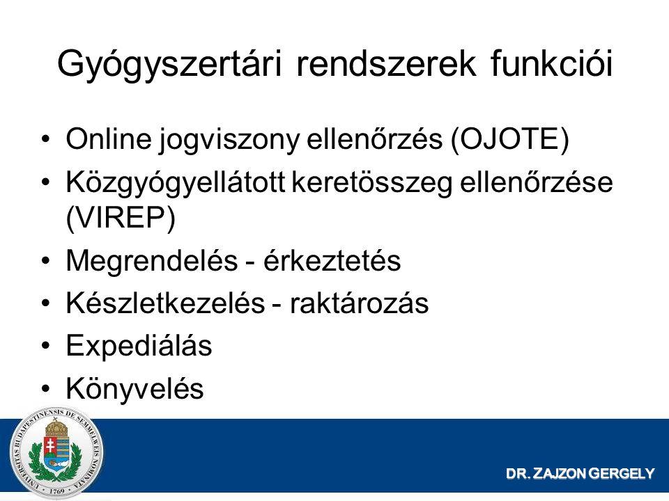 DR. Z AJZON G ERGELY Gyógyszertári rendszerek funkciói Online jogviszony ellenőrzés (OJOTE) Közgyógyellátott keretösszeg ellenőrzése (VIREP) Megrendel