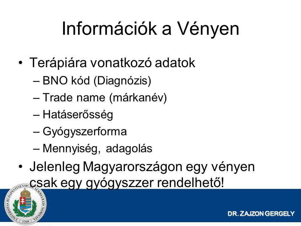 DR. Z AJZON G ERGELY Információk a Vényen Terápiára vonatkozó adatok –BNO kód (Diagnózis) –Trade name (márkanév) –Hatáserősség –Gyógyszerforma –Mennyi