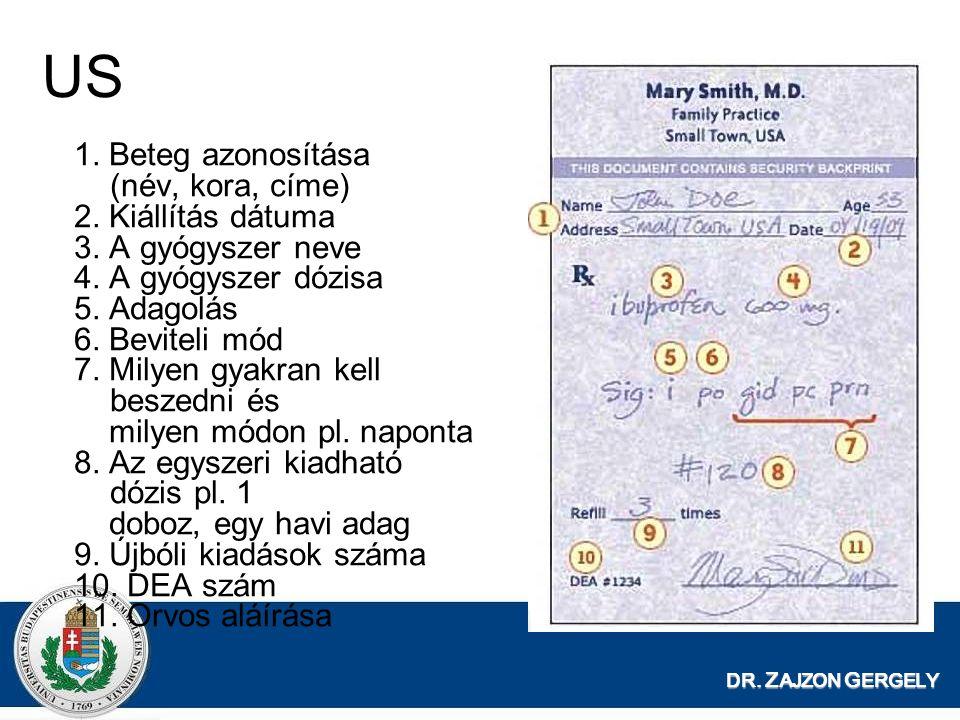 DR. Z AJZON G ERGELY US 1. Beteg azonosítása (név, kora, címe) 2. Kiállítás dátuma 3. A gyógyszer neve 4. A gyógyszer dózisa 5. Adagolás 6. Beviteli m