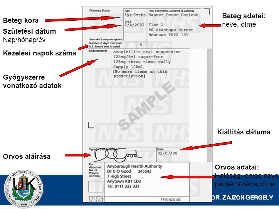 DR. Z AJZON G ERGELY Beteg adatai: neve, címe Beteg kora Születési dátum Nap/hónap/év Gyógyszerre vonatkozó adatok Kiállítás dátuma Kezelési napok szá