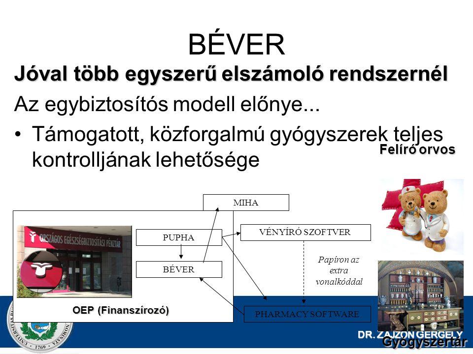 DR. Z AJZON G ERGELY BÉVER Jóval több egyszerű elszámoló rendszernél Az egybiztosítós modell előnye... Támogatott, közforgalmú gyógyszerek teljes kont