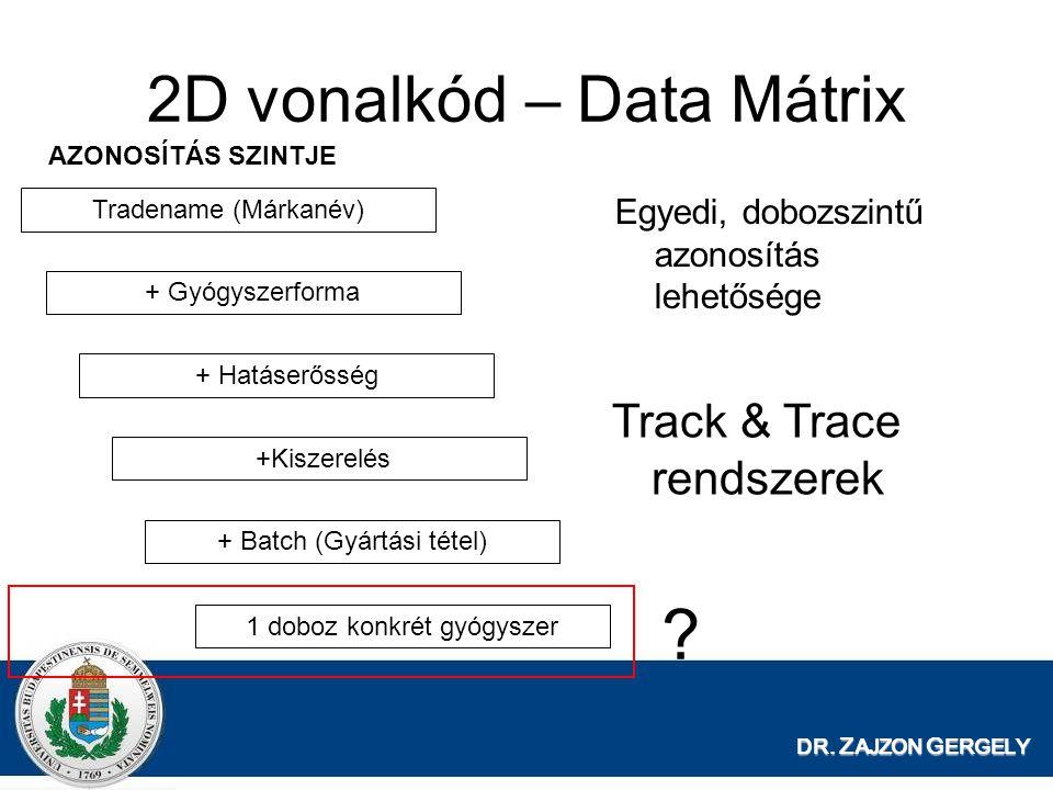 DR. Z AJZON G ERGELY + Hatáserősség +Kiszerelés + Batch (Gyártási tétel) + Gyógyszerforma Tradename (Márkanév) AZONOSÍTÁS SZINTJE 1 doboz konkrét gyóg