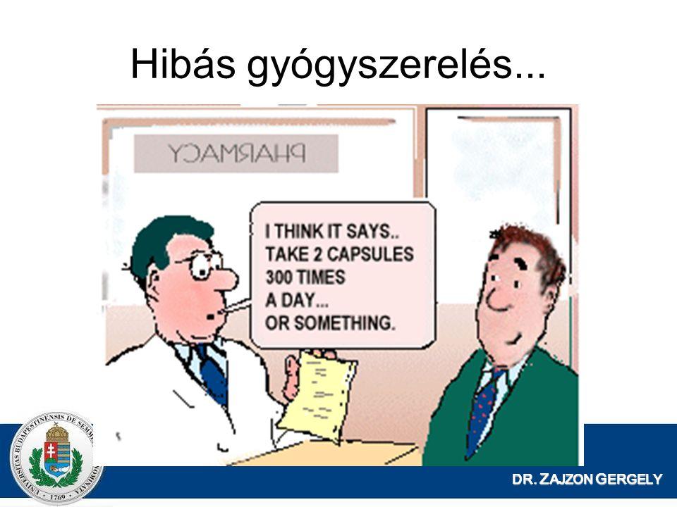 DR. Z AJZON G ERGELY Hibás gyógyszerelés...