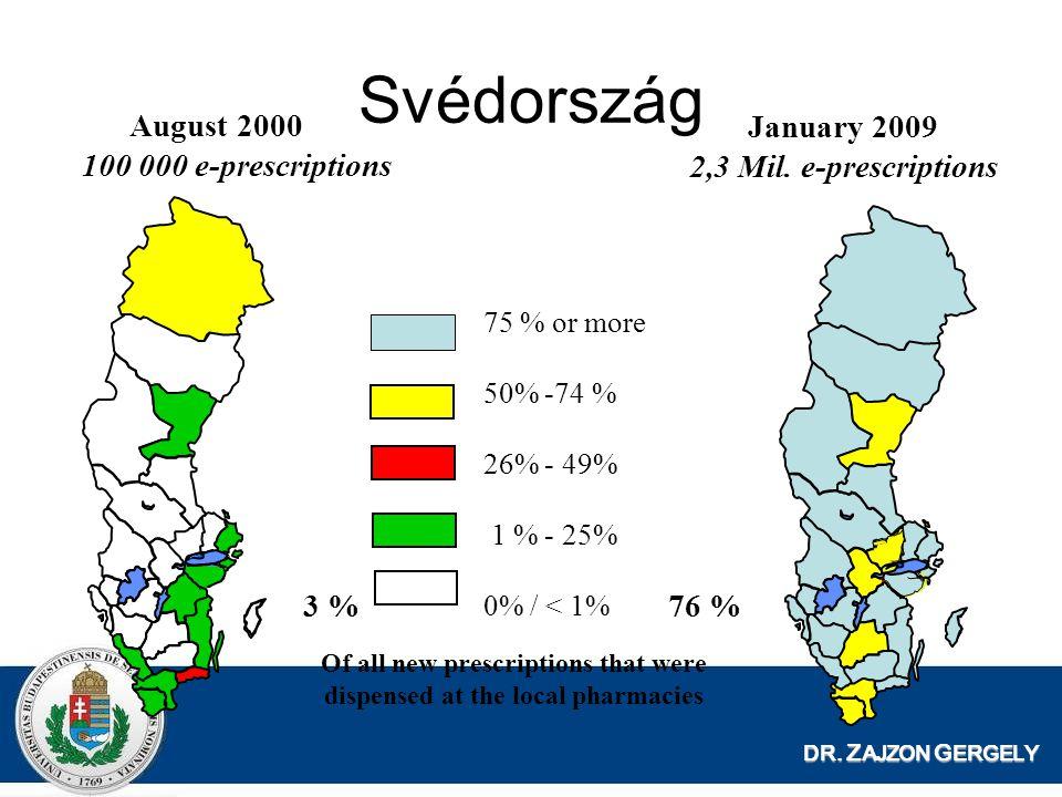 DR. Z AJZON G ERGELY 75 % or more 50% -74 % 26% - 49% 1 % - 25% 0% / < 1% August 2000 100 000 e-prescriptions January 2009 2,3 Mil. e-prescriptions Of