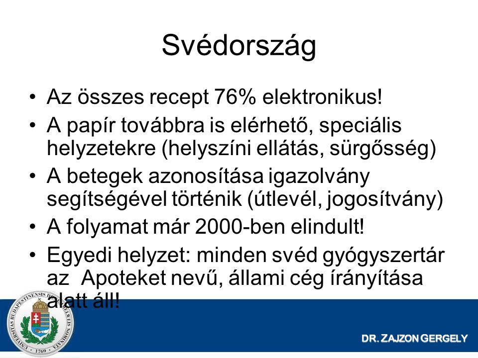 DR. Z AJZON G ERGELY Svédország Az összes recept 76% elektronikus! A papír továbbra is elérhető, speciális helyzetekre (helyszíni ellátás, sürgősség)