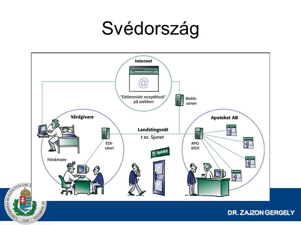 DR. Z AJZON G ERGELY Svédország