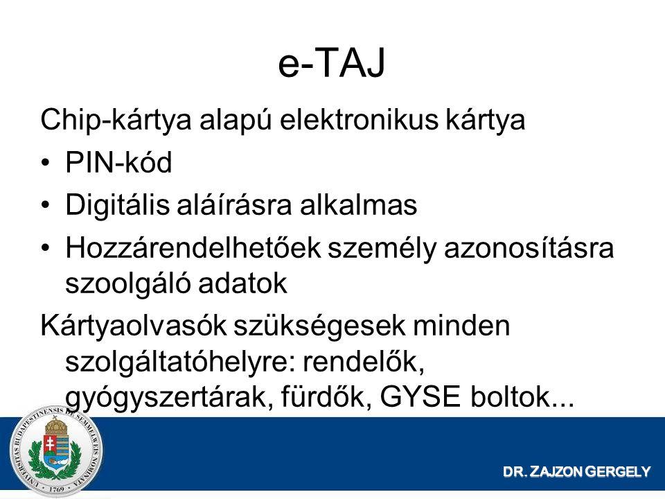 DR. Z AJZON G ERGELY e-TAJ Chip-kártya alapú elektronikus kártya PIN-kód Digitális aláírásra alkalmas Hozzárendelhetőek személy azonosításra szoolgáló