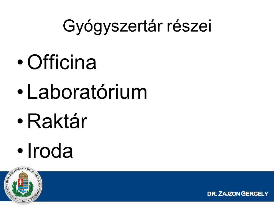 DR. Z AJZON G ERGELY Gyógyszertár részei Officina Laboratórium Raktár Iroda