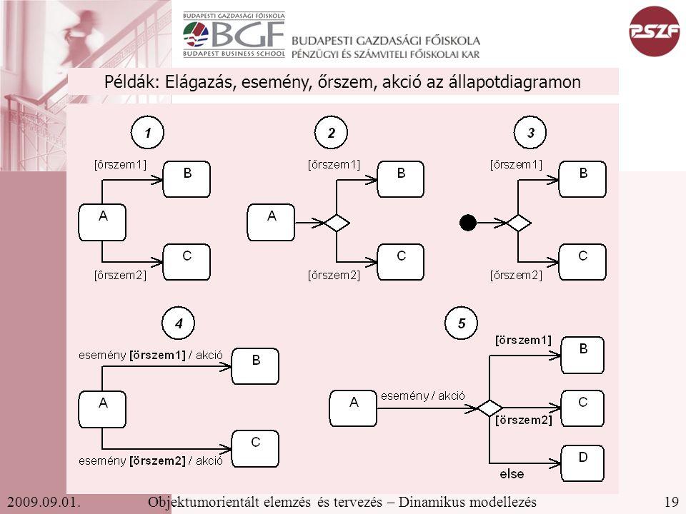 19Objektumorientált elemzés és tervezés – Dinamikus modellezés2009.09.01.