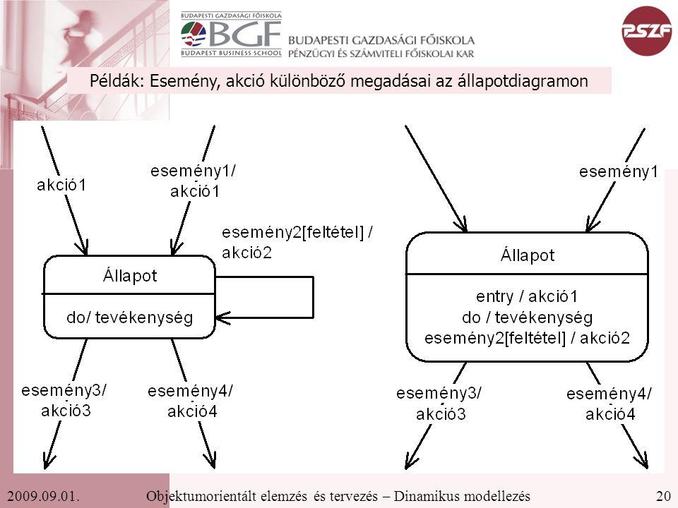 20Objektumorientált elemzés és tervezés – Dinamikus modellezés2009.09.01.