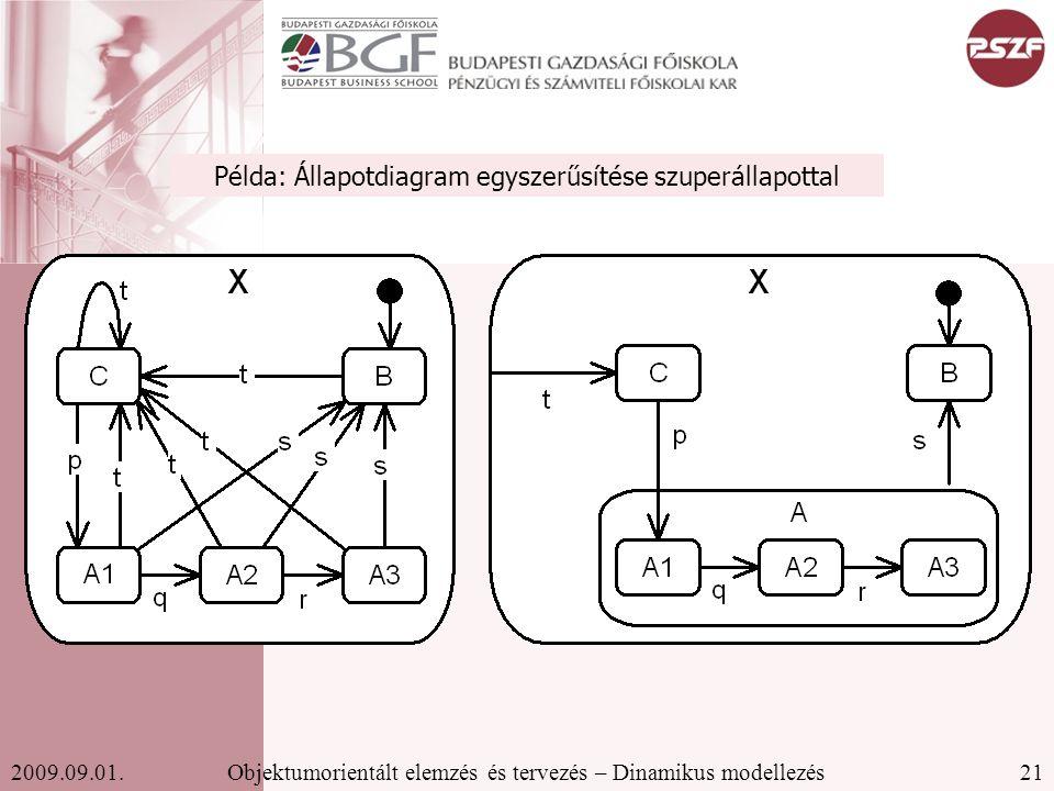 21Objektumorientált elemzés és tervezés – Dinamikus modellezés2009.09.01.