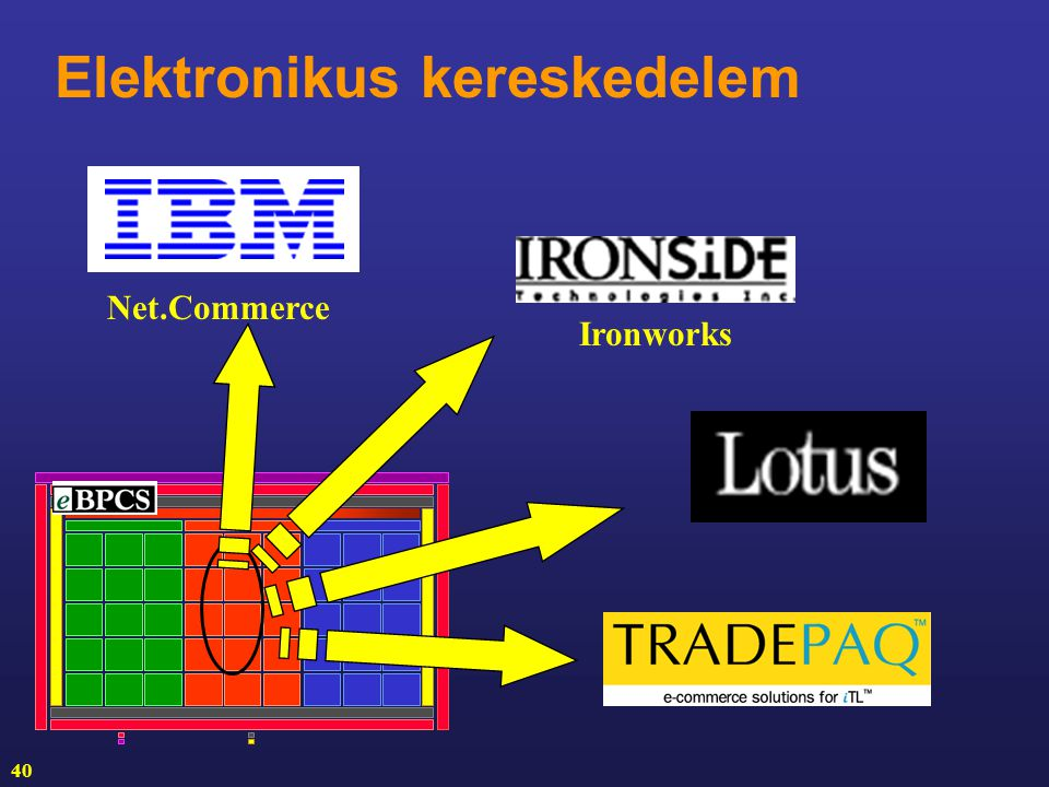 39 Vevőkapcsolati rendszerek CSI Buying Chain Channel Chain Marketing Chain Selling Chain Suite Sales Builder Opportunity Manager