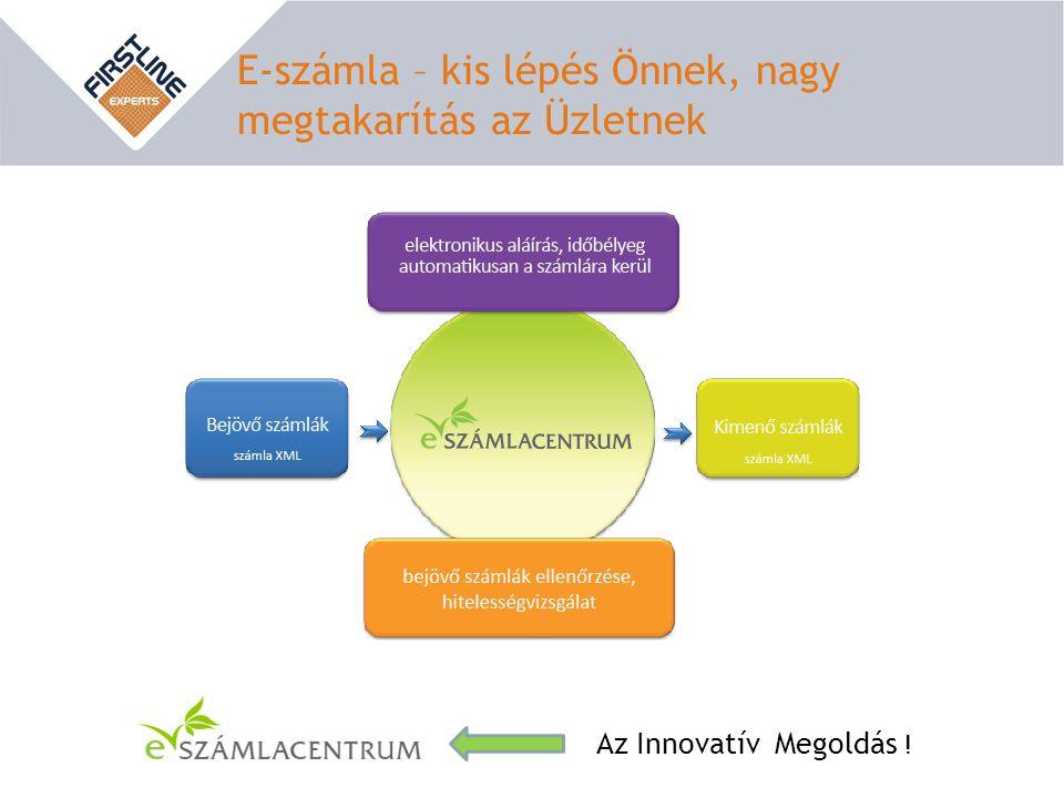 E-számla – kis lépés Önnek, nagy megtakarítás az Üzletnek Az Innovatív Megoldás !
