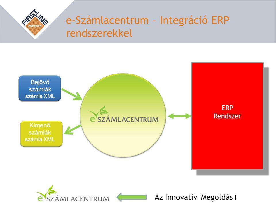e-Számlacentrum – Integráció ERP rendszerekkel Az Innovatív Megoldás ! Bejövő számlák számla XML Kimenő számlák számla XML ERP Rendszer ERP Rendszer