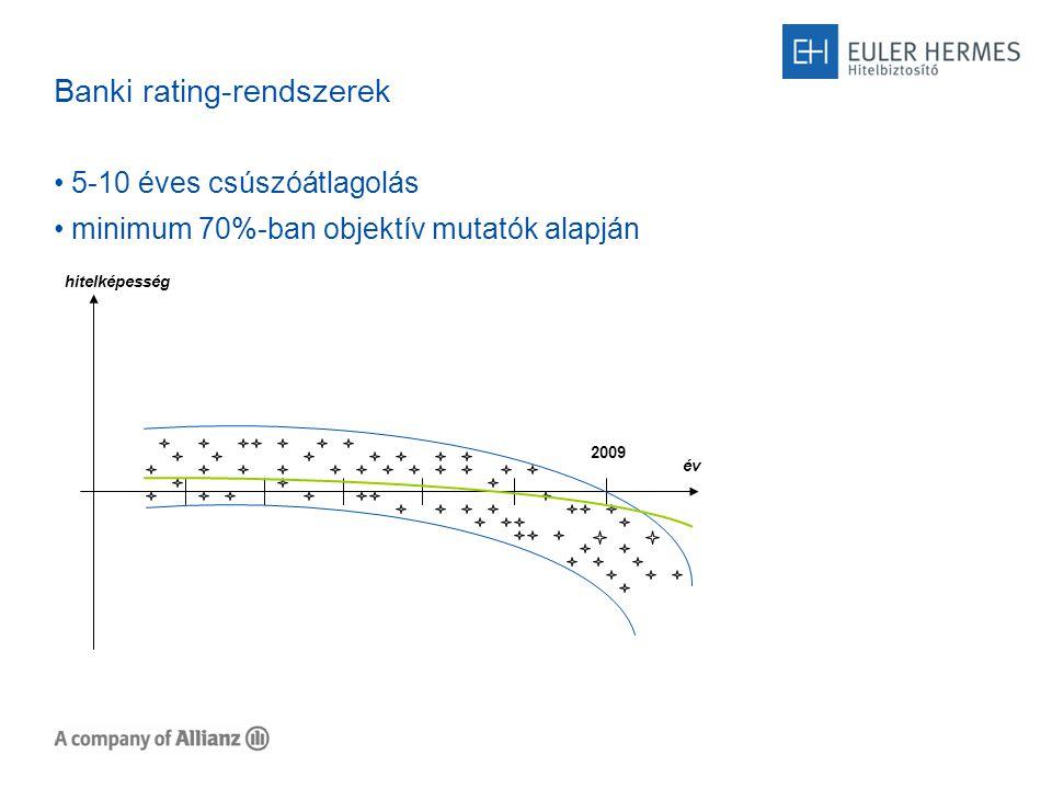 Banki rating-rendszerek 5-10 éves csúszóátlagolás minimum 70%-ban objektív mutatók alapján 2009 hitelképesség év