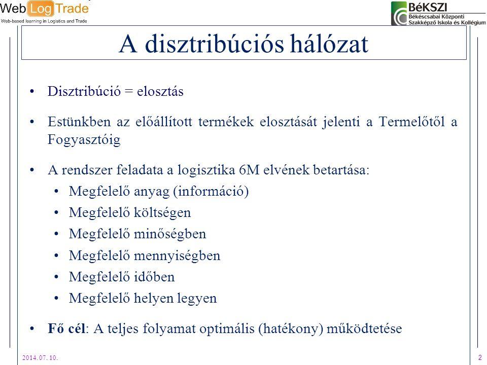 2014.07. 10. 3 Közvetlen / direkt elosztás I.