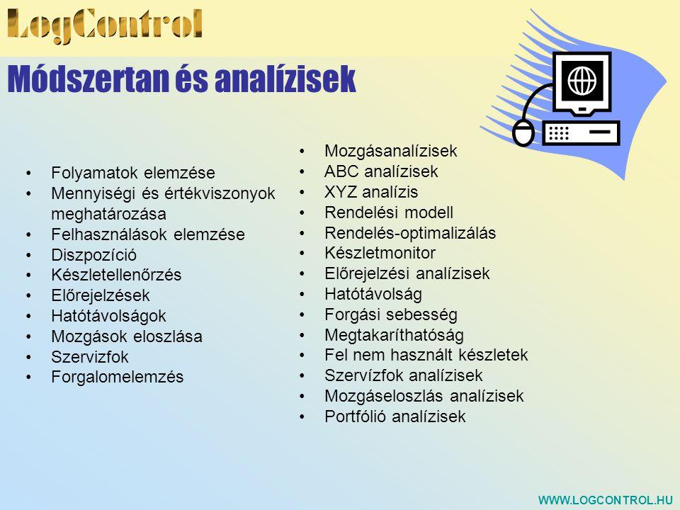 WWW.LOGCONTROL.HU Elérhető előnyök A kontrolling módszer alkalmazása kétfajta előnnyel is jár.