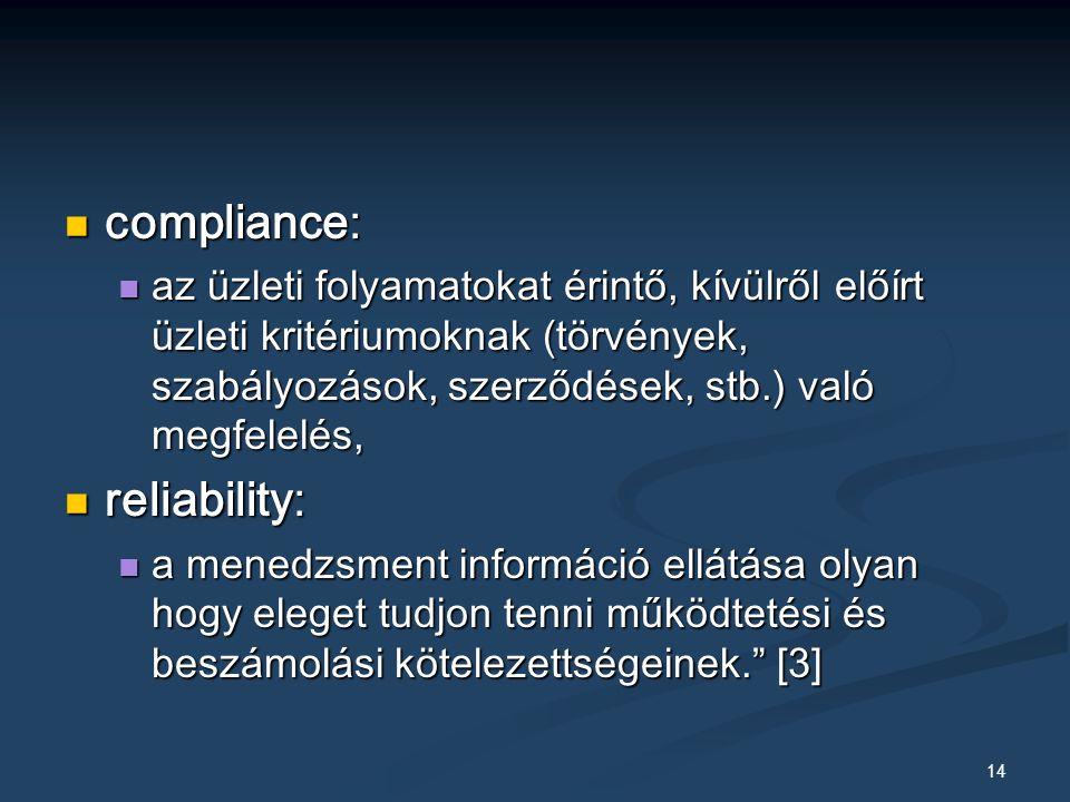 14 compliance: compliance: az üzleti folyamatokat érintő, kívülről előírt üzleti kritériumoknak (törvények, szabályozások, szerződések, stb.) való megfelelés, az üzleti folyamatokat érintő, kívülről előírt üzleti kritériumoknak (törvények, szabályozások, szerződések, stb.) való megfelelés, reliability: reliability: a menedzsment információ ellátása olyan hogy eleget tudjon tenni működtetési és beszámolási kötelezettségeinek. [3] a menedzsment információ ellátása olyan hogy eleget tudjon tenni működtetési és beszámolási kötelezettségeinek. [3]