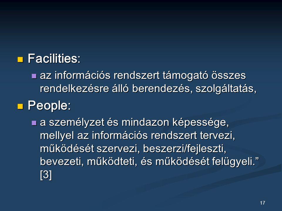 17 Facilities: Facilities: az információs rendszert támogató összes rendelkezésre álló berendezés, szolgáltatás, az információs rendszert támogató összes rendelkezésre álló berendezés, szolgáltatás, People: People: a személyzet és mindazon képessége, mellyel az információs rendszert tervezi, működését szervezi, beszerzi/fejleszti, bevezeti, működteti, és működését felügyeli. [3] a személyzet és mindazon képessége, mellyel az információs rendszert tervezi, működését szervezi, beszerzi/fejleszti, bevezeti, működteti, és működését felügyeli. [3]