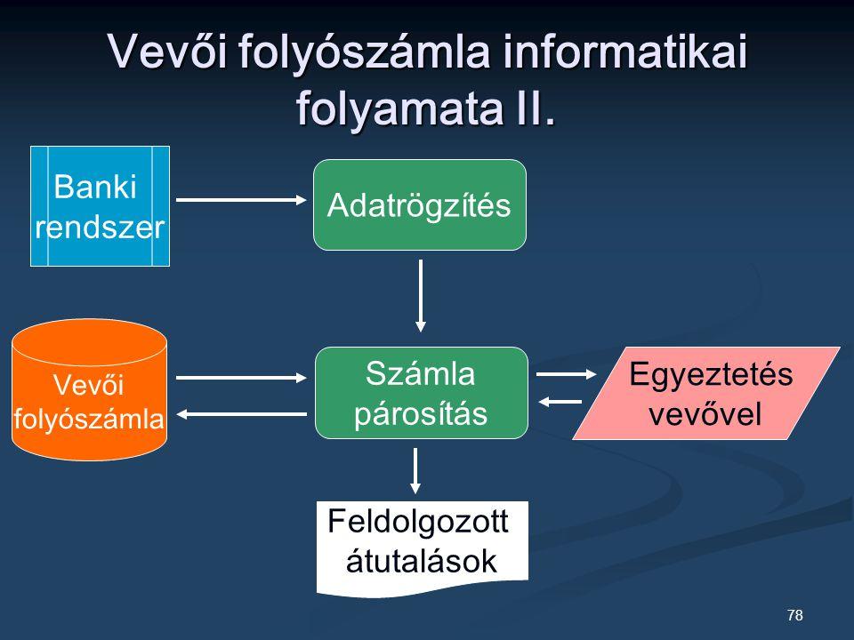 78 Vevői folyószámla informatikai folyamata II.