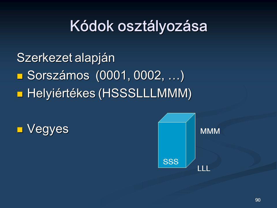 90 Kódok osztályozása Szerkezet alapján Sorszámos (0001, 0002, …) Sorszámos (0001, 0002, …) Helyiértékes (HSSSLLLMMM) Helyiértékes (HSSSLLLMMM) Vegyes Vegyes SSS LLL MMM