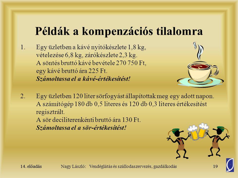 14. előadás19Nagy László: Vendéglátás és szállodaszervezés, gazdálkodás14. előadás19 Példák a kompenzációs tilalomra 1.Egy üzletben a kávé nyitókészle